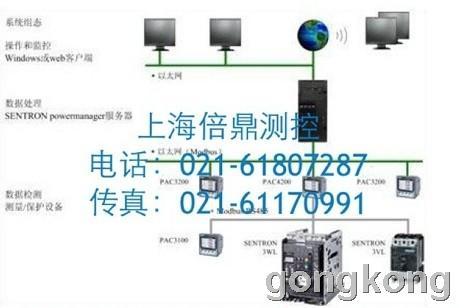 西门子 信息化电能管理系统
