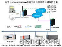 海通达 HTD-WICM 工业远程网络控制维护系统