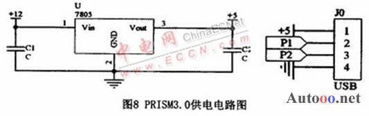 5 电源模块   电源部分采用的是12V直流锂电池,功率为10W。对各个模块部分进行分别供电。稳压管采用的是7805。由于GPRS对电源要求特别高,所以单独采用一个LM2941S对其供电。   wf8000 WIFI模块是华为公司生产的一种专门用于嵌入式系统的无线网络模块。模块符合802.11b标准,芯片采用prism3.0。原理图如图8所示。   6 结论   利用本控制系统,可以实现机器人的远程控制及工作环境实时监控。结合消毒机械装置可以实现在特殊工作环境下的智能远程控制消毒工作。在畜牧养殖等一