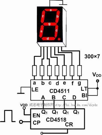 特点:具有bcd转换,消隐和锁存控制,七段译码及驱动功能的cmos电路能