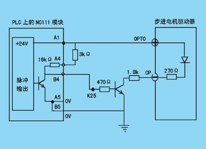 3 机械手工作原理 机械手伸缩,升降,转盘,抓手运动是由步进电机驱动