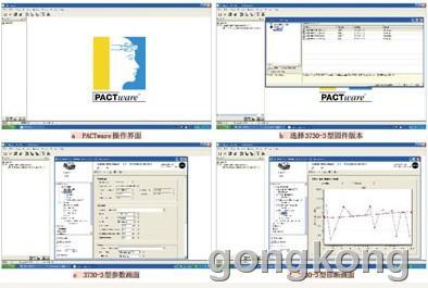 信息技术,专家诊断软件和功能模块;设计独特的数字/模拟电路控制定位