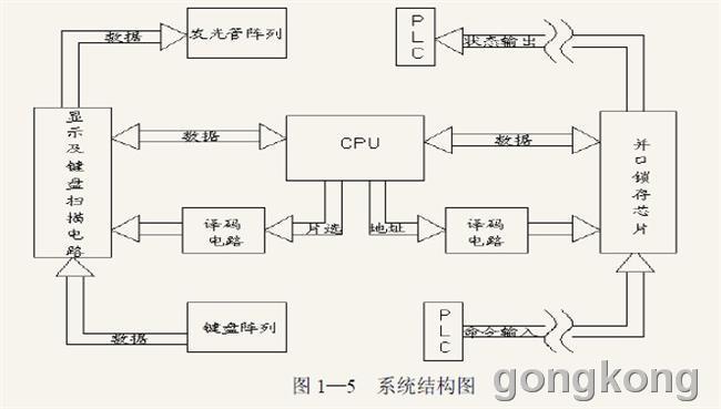 电路 电路图 电子 户型 户型图 平面图 原理图 650_369