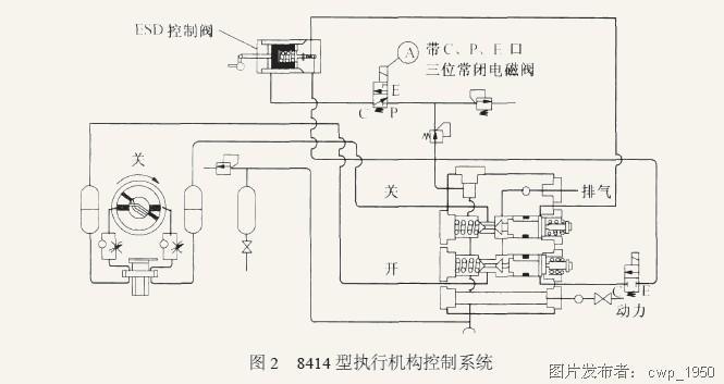 截断动力气源;断电时电磁阀关闭,c,e口贯通排气,esd控制阀使动力气路图片