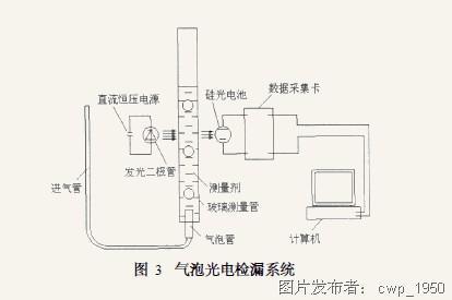 采用热电偶温度计测量,温度电信号通过agilent数字多用表测量,采集并
