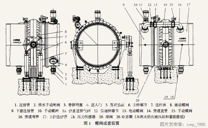 以降低主阀关闭件前后压差起平压作用,有利于关闭件的启闭和水轮机的图片