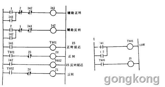 图1 m1电动机正反转控制梯形