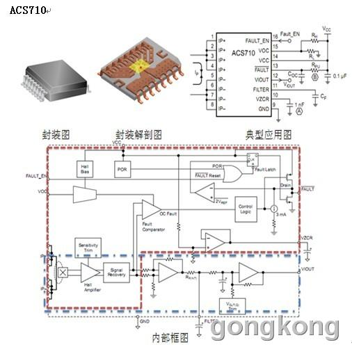 acs710与acs712的电流检测原理是一样的