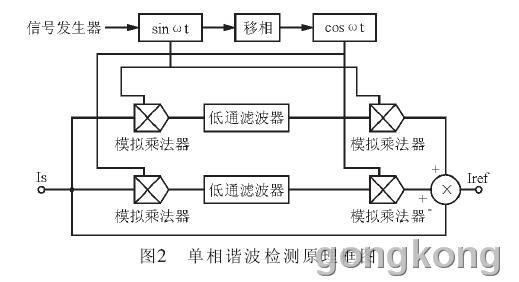 模拟有源滤波器的电路设计
