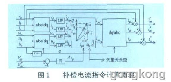 有源电力滤波器在电源电压畸变时的摘