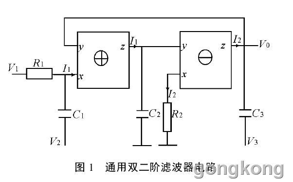 笔者提出了1种新颖的电压模式三输入单输出通用双二阶滤波电路,该电路