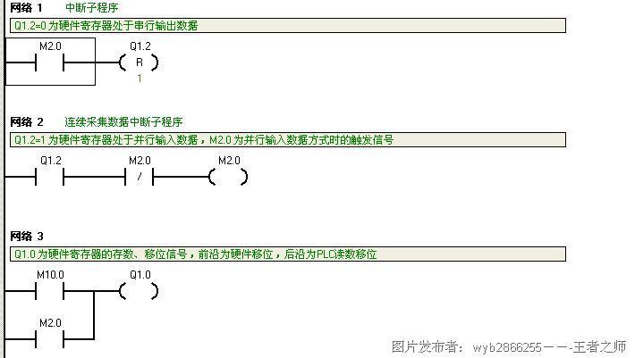 (三),plc 配合硬件电路进行定时采样编程的梯形图