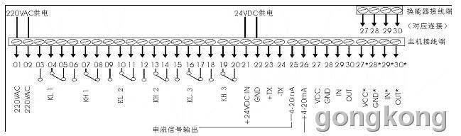 /h,按确认键转到下一项菜单; (3)流量下限 瞬时流量零位 一般设0.000 (4)水位切除 一般设0.005m 3、控制 控I上限、控I下限、控II上限、控II下限、控制回差 本菜单仅限选配控制功能的仪表 4、系统 (1)密码 设置密码用(修改密码后请牢记) (2)时间 设置时间日期用 (3)巡显 仅限选配巡显功能的仪表 (4)清零 清零作用 可将累积流量 来停电 报表等清零,通过按确认键即清零 (5)恢复 禁用 (6)背光 选择仪表显示的背光是延时关闭 还是常亮 5、通信(仅限选配通讯功能的仪表)