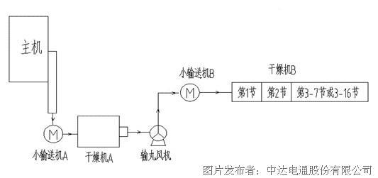 电路 电路图 电子 原理图 533_251