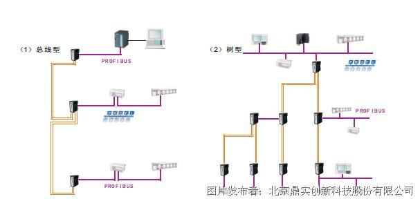 电路 电路图 电子 户型 户型图 平面图 原理图 607_288