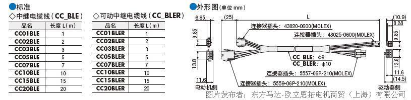 ■ble系列用中继电缆线