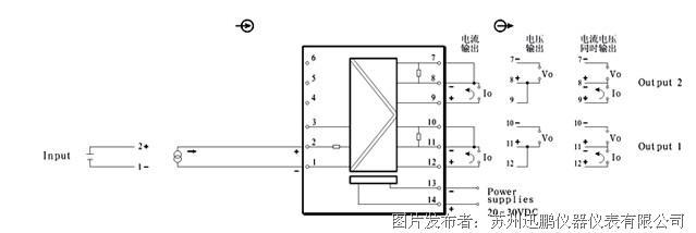 产品介绍 一、WP-9043型直流信号转换器的简介 WP-9043型直流信号转换器,将各种输入的直流信号经隔离限能处理,转换成所需的标准过程信号输出至控制系统或其它单元组合仪表。 二、WP-9043型直流信号转换器的特性 现场设备的直流信号输入。 标准模拟信号电隔离。 线性化转换输出,可选择 4~20mA 或1~5V 信号以及其它所需的直流信号。 模块化表芯设计,无需零点和满度调节。 带有工作电源指示灯。 输入回路过流保护。 即插即拔式接线端子,DIN导轨卡式安装。 三、WP-9043型直流信号转换器的主