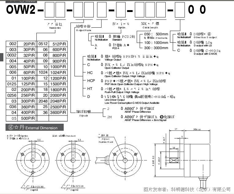 科明德推出 日本内密控(NEMICON)编码器