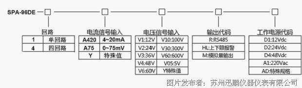 苏州迅鹏 spa-96de直流电能表