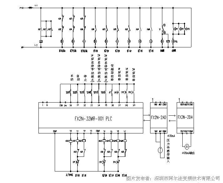 alpha6000系列在三泵循环恒压供水应用
