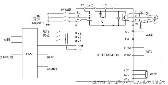 alpha6000变频器在机械压力机上的应用案例