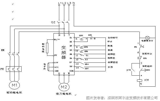 ALPHA6500旋切机专用控制系统接线简单,无需外部控制器,所有功能功能通过变频器内置来实现,整个系统经济可靠。电气原理及接线图如下 四、系统优点: 基于旋切机工作原理,ALPHA自主研发出一套适用于目前市场上各种类型旋切机的系统,经过在山东,河北,广西,江西等地的实际运用,解决了很多机械厂家对于旋切设备数控化、自动化的要求。普遍反映良好。 ALPHA旋切机控制系统采用ALPHA6500高性能矢量型变频器加电子尺或旋转编码器组成。ALPHA6500高性能矢量变频器采用日立电机专用芯片,超高速运算确保复