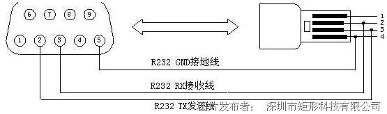 rect m16dt 8点di输入8点晶体管输出plc