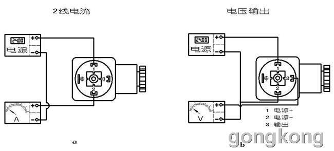 chsp-201扩散硅压力变送器