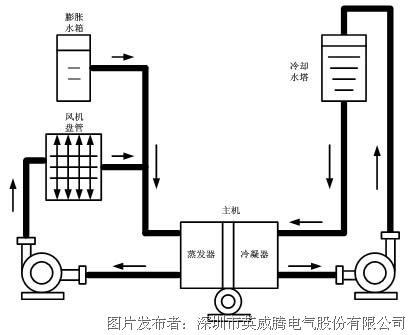 变频器降压启动电路原理图