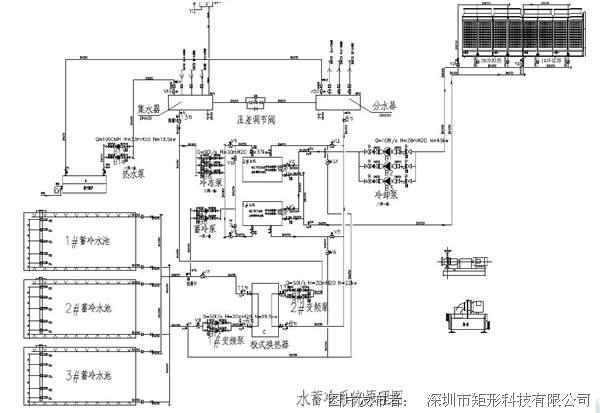 图2-2系统原理图-矩形科技DDC楼控产品在中央空调水蓄冷系统解决方