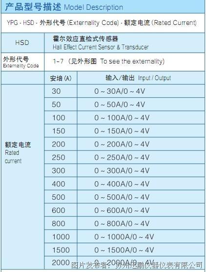 苏州迅鹏推出YPG-HSD霍尔电流传感器