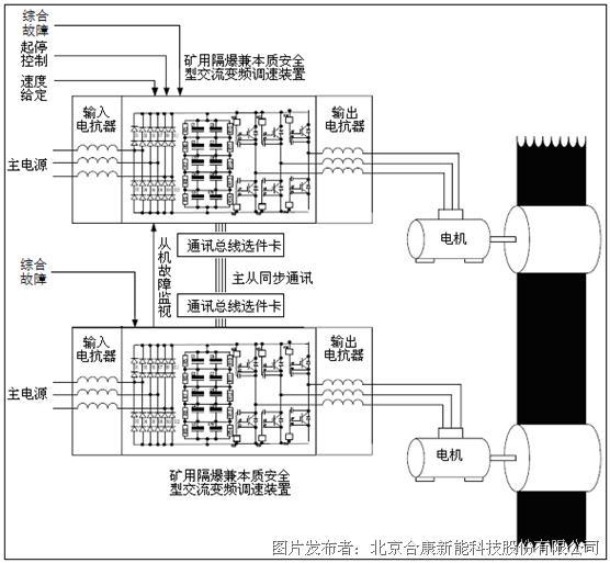 电路 电路图 电子 户型 户型图 平面图 原理图 556_513