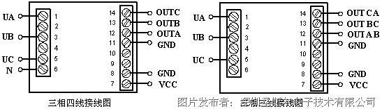 圣斯尔 高可靠性交流电压电量隔离变送器