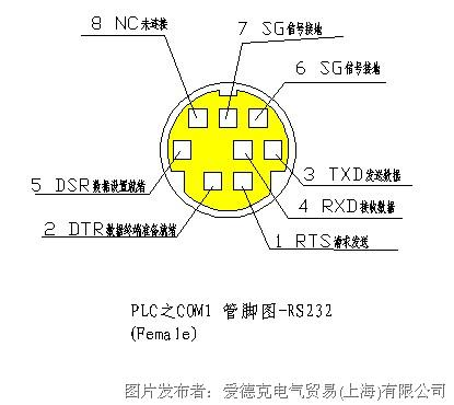 fc4a型plc之通讯串口管脚定义(idec和泉)