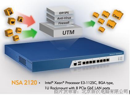新汉推出1U网络安全平台NSA 2120