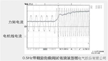 EM330A/B 起重行业专用变频器