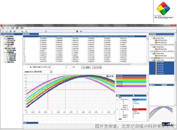 泛华恒兴推出X-Designer 2.0测控平台化软件解决方案
