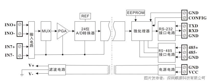 顺源ad08系列八路ad数据采集隔离放大变送器