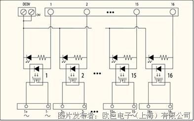 欧巨plc ssrm固态继电器模组