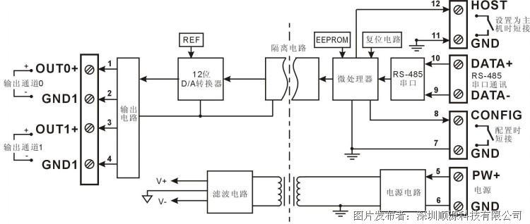 isoda系列产品之:rs232/485转0-10v da转换隔离放大器