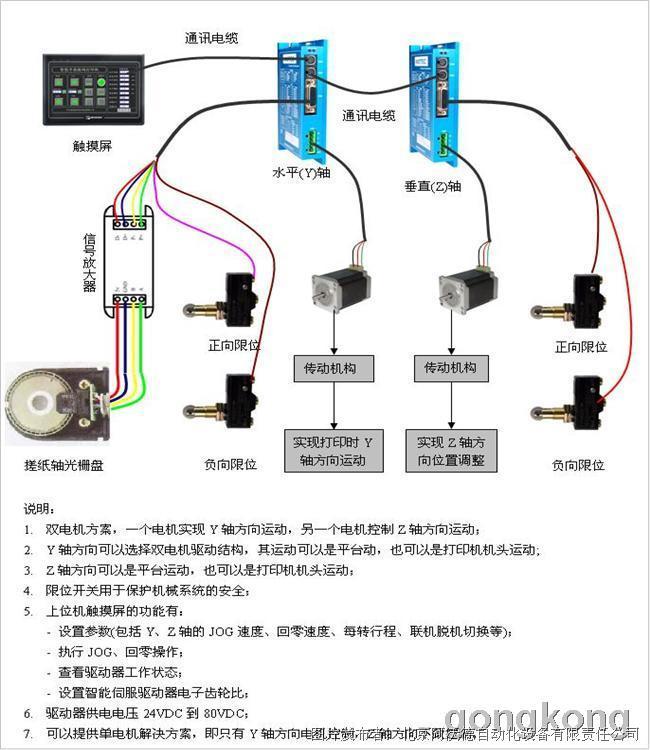 科明德全能打印机治理计划-MOTEC