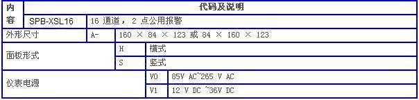 苏州迅鹏16通道温度巡检仪