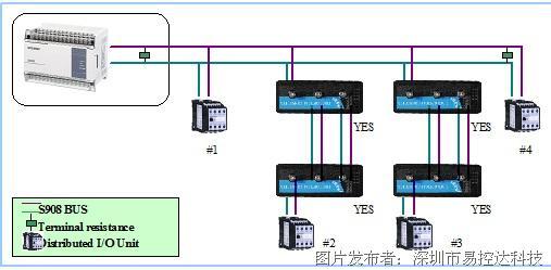 易控达 s908 rio电缆冗余中继器图片
