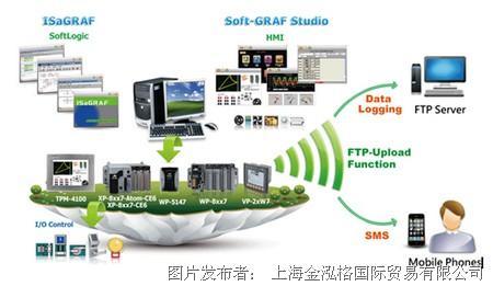 泓格科技Soft-GRAF Studio 推出 V.1.07 新功能