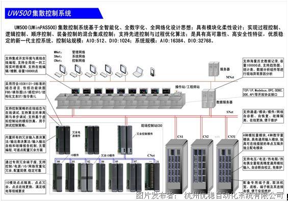 杭州优稳推出集散控制系统UW500 V3.0