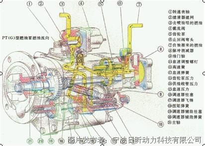 康明斯kta柴油发动机结构维修与工作原理
