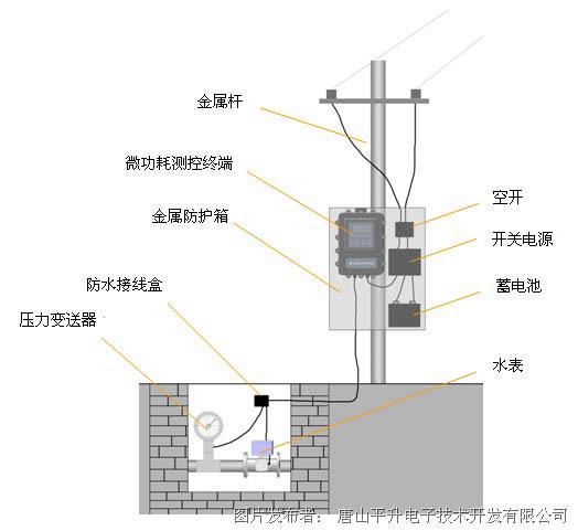 自来水增压泵电路接线图