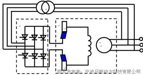 同步发电机的励磁控制系统原理与维修技术介绍 同步发电机高清图片