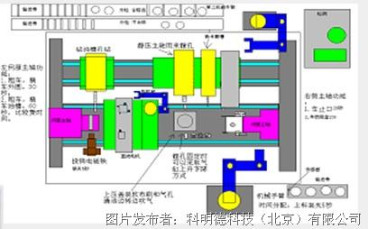 MOTEC推出:Control-mind 复合机床系统