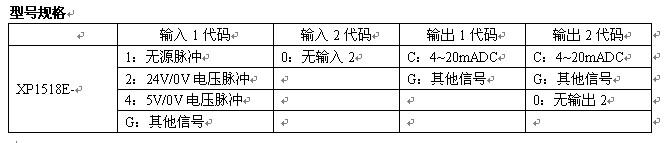 苏州迅鹏 推出1518E系列频率变送隔离器